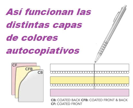 capas del papel autocopiativo